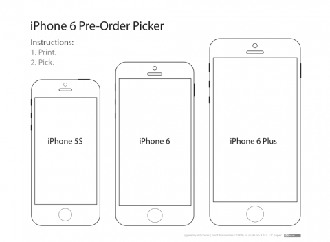 Use This Template To Compare Your IPhone 5s With The 6 And Plus