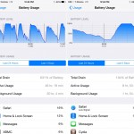 DetailedBatteryUsage Provides Access to Apple's Internal Battery Usage Menu