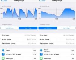 DetailedBattery-Usage-1024x908