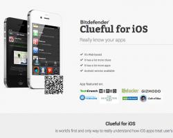 Clueful iOS