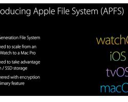 Apples APFS