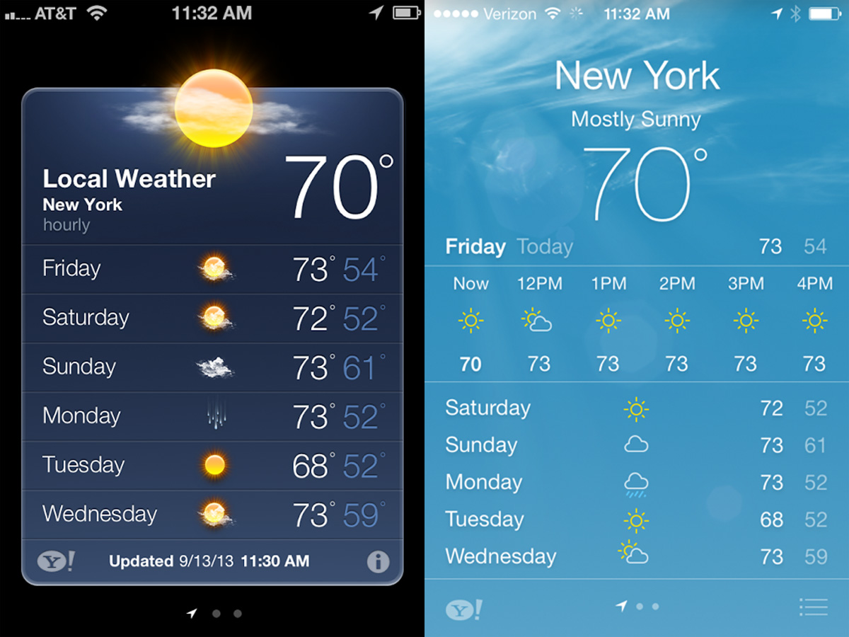 weather app for iphone how to change default temperature unit on your ios device 3399